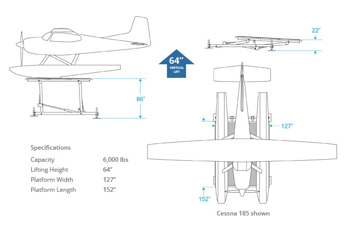 Spec sheet seaplane Lift 66